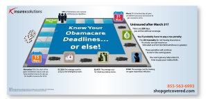 Know-your-obamacare-deadline-infographic